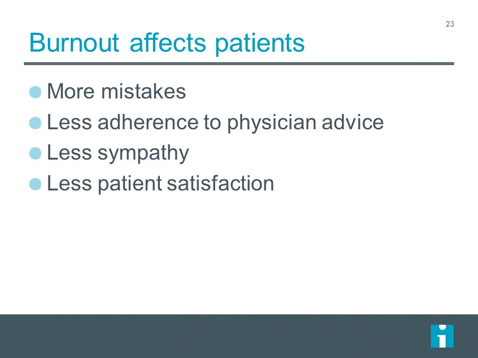 Burnout affects patients