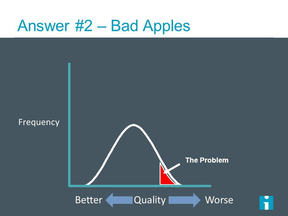 Answer #2 – Bad Apples Frequency The Problem Better Quality Worse