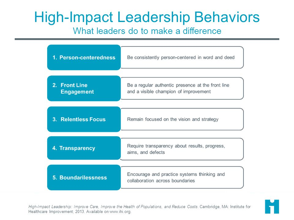High-Impact Leadership Behaviors What leaders do to make a difference