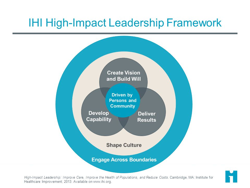 IHI High-Impact Leadership Framework