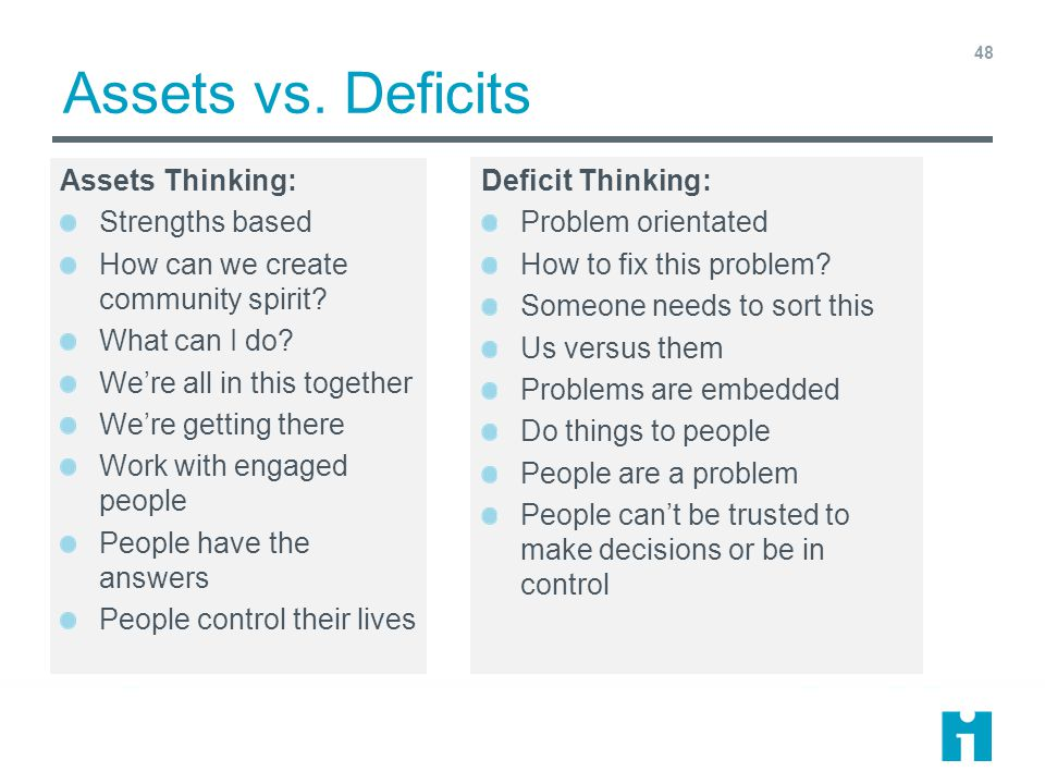 Assets vs. Deficits Assets Thinking: Strengths based