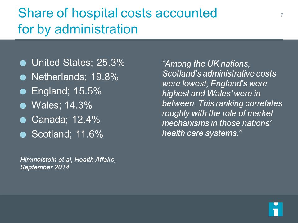 Share of hospital costs accounted for by administration