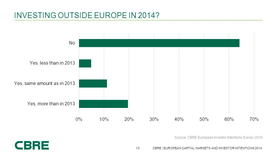 Investing outside Europe in 2014
