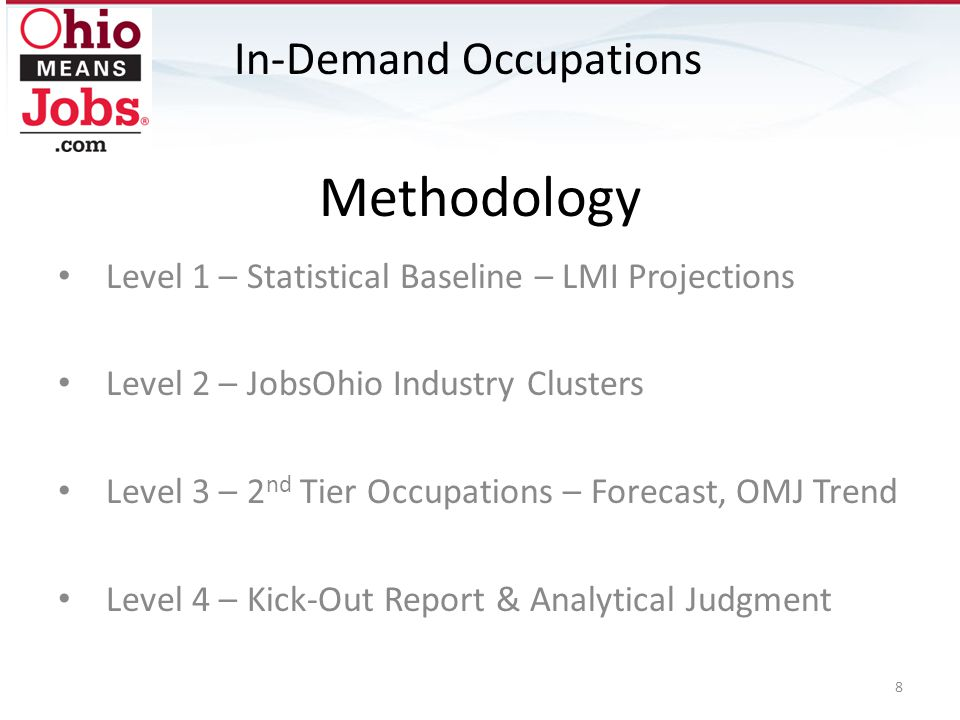 Methodology In-Demand Occupations