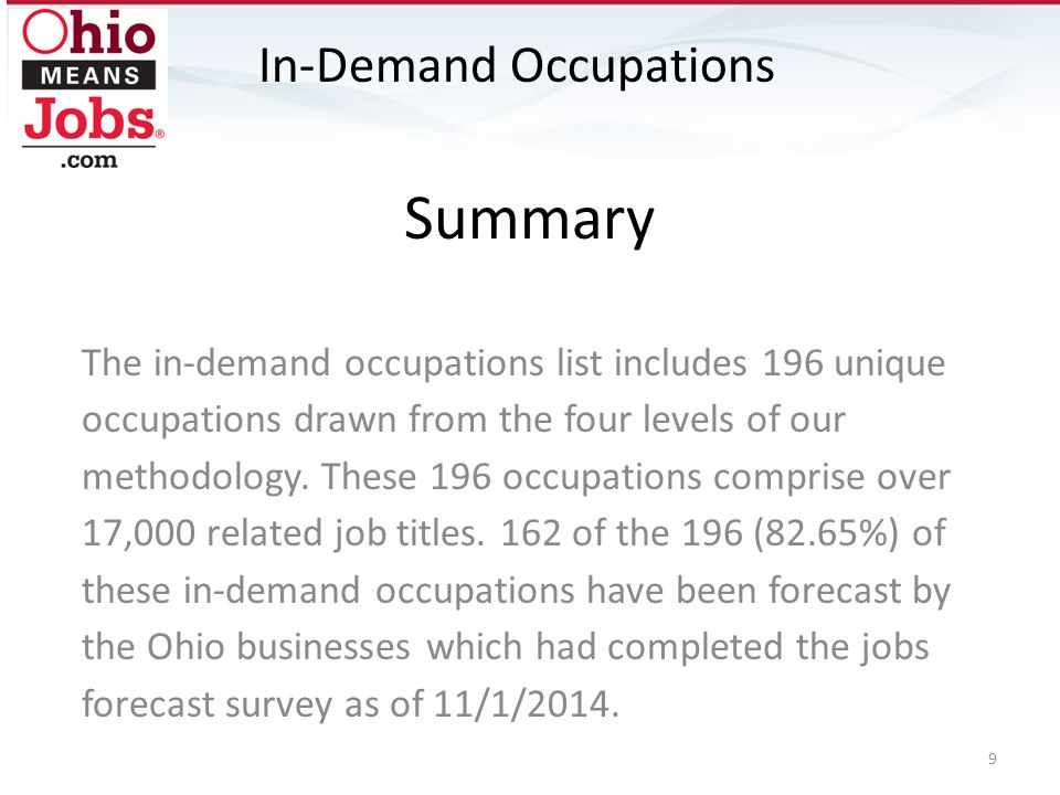 Summary In-Demand Occupations