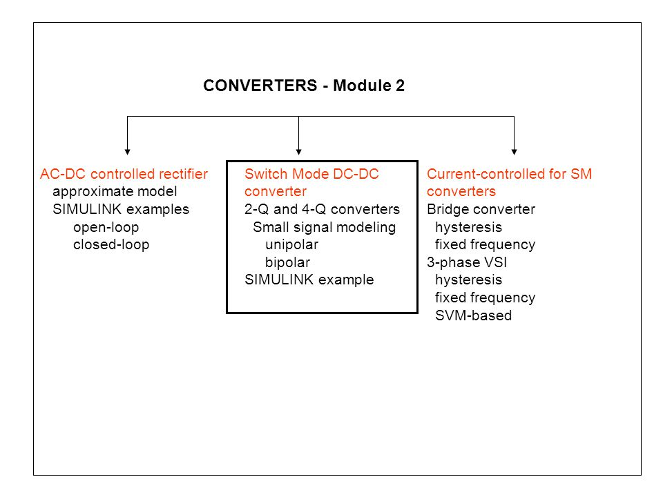 CONVERTERS - Module 2 AC-DC controlled rectifier approximate model