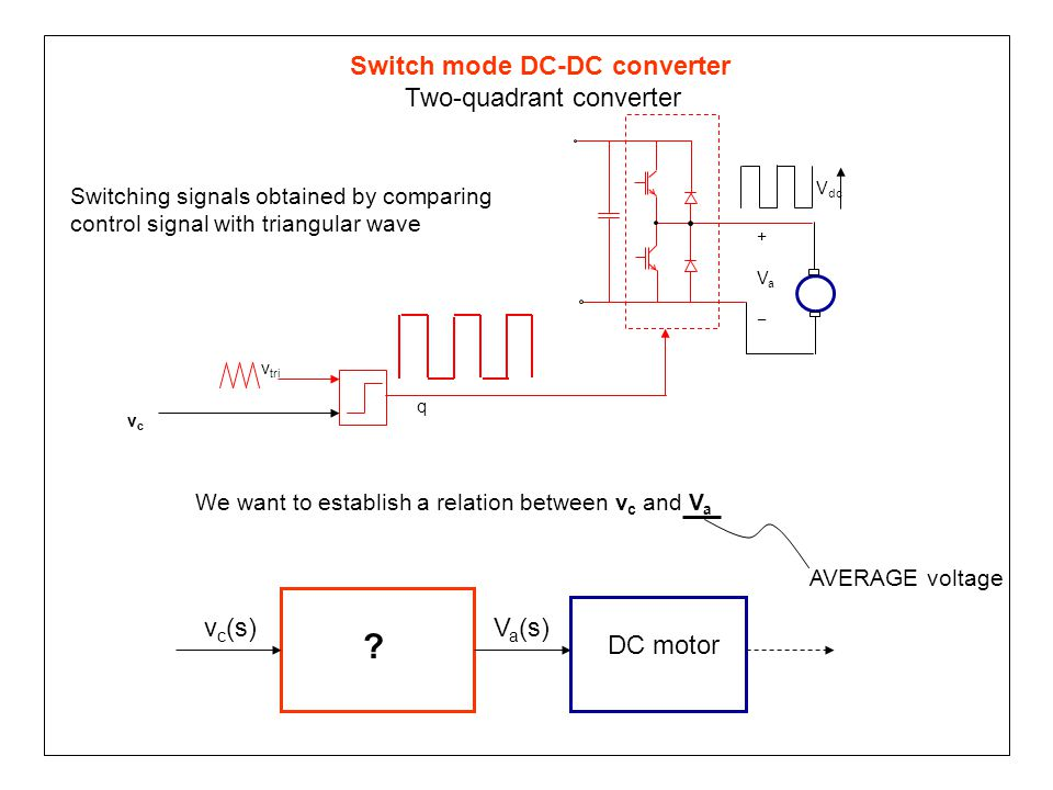 Switch mode DC-DC converter Va(s) vc(s) DC motor