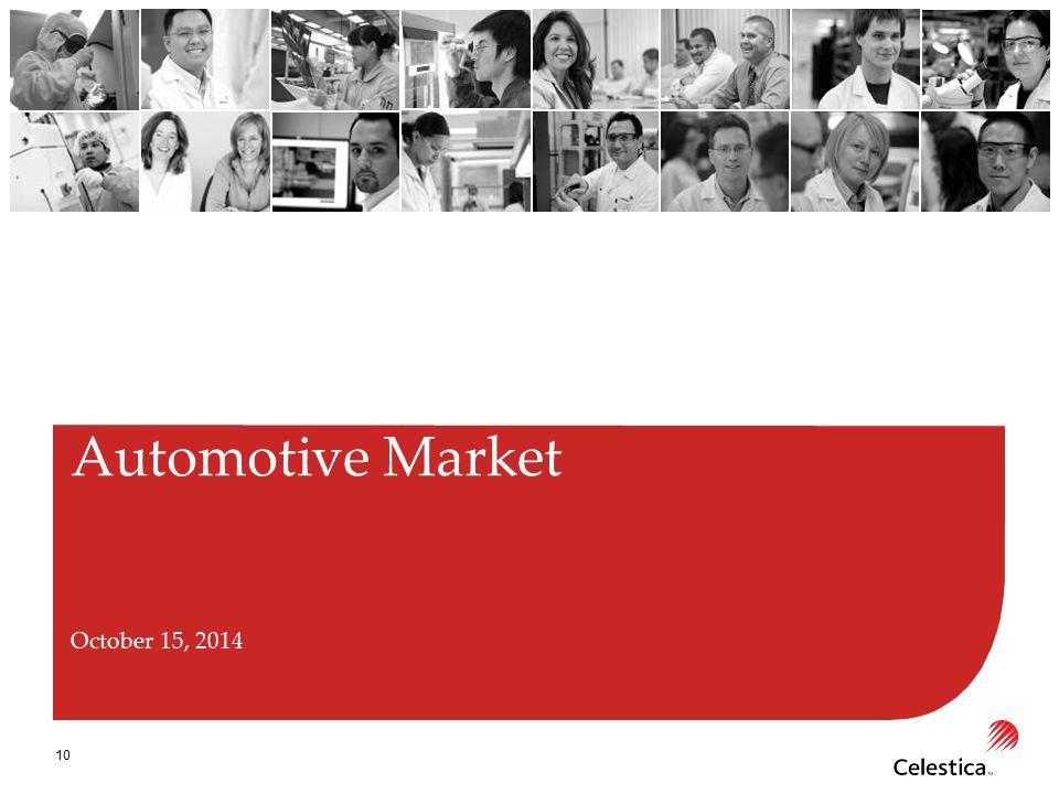 Automotive Market October 15, 2014 10 10 10