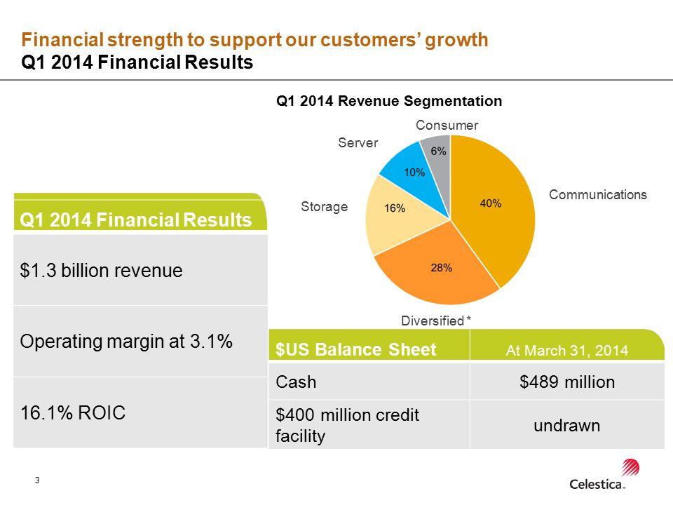 Q1 2014 Revenue Segmentation