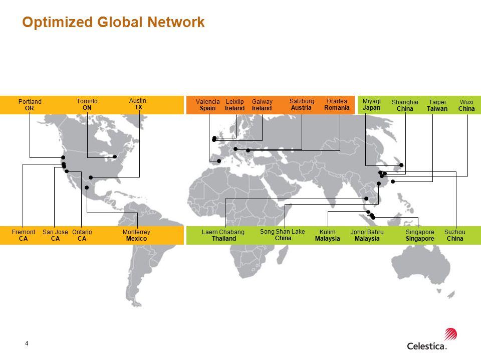 Optimized Global Network