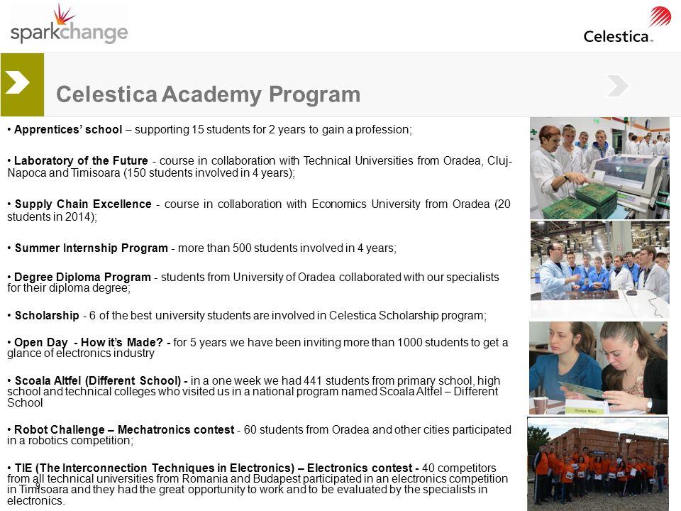 Celestica Academy Program
