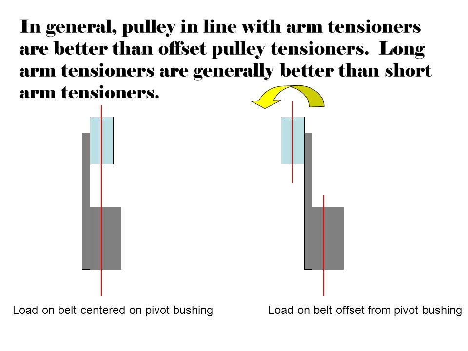 In general, pulley in line with arm tensioners are better than offset pulley tensioners. Long arm tensioners are generally better than short arm tensioners.
