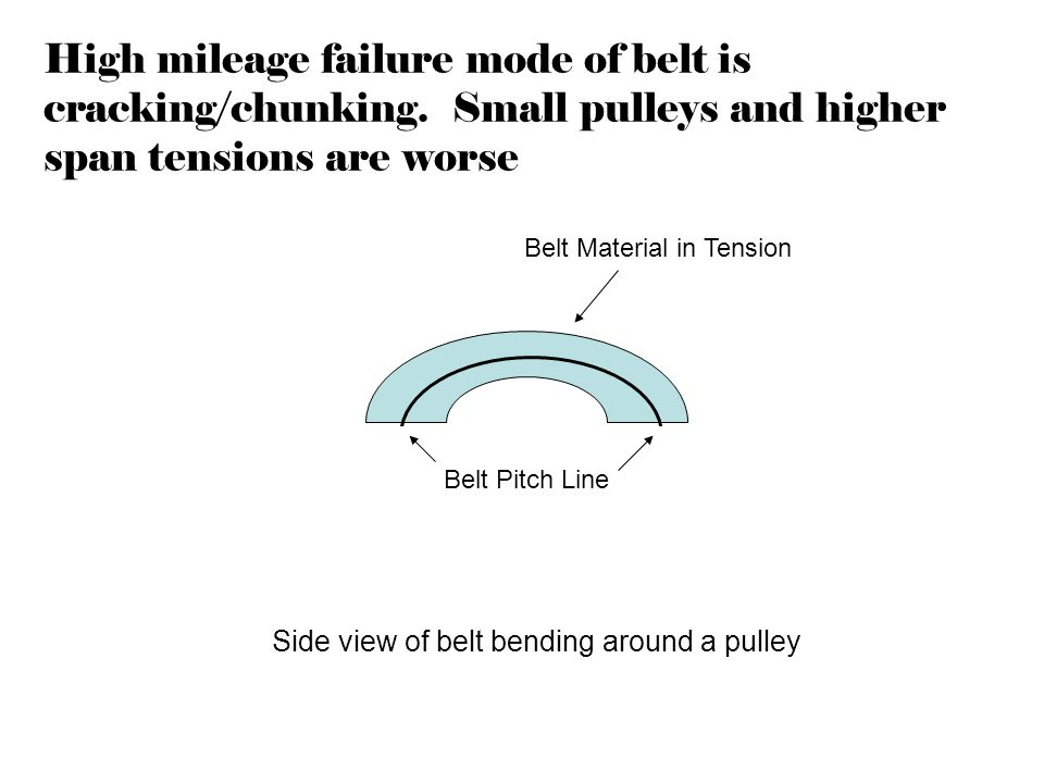 High mileage failure mode of belt is cracking/chunking