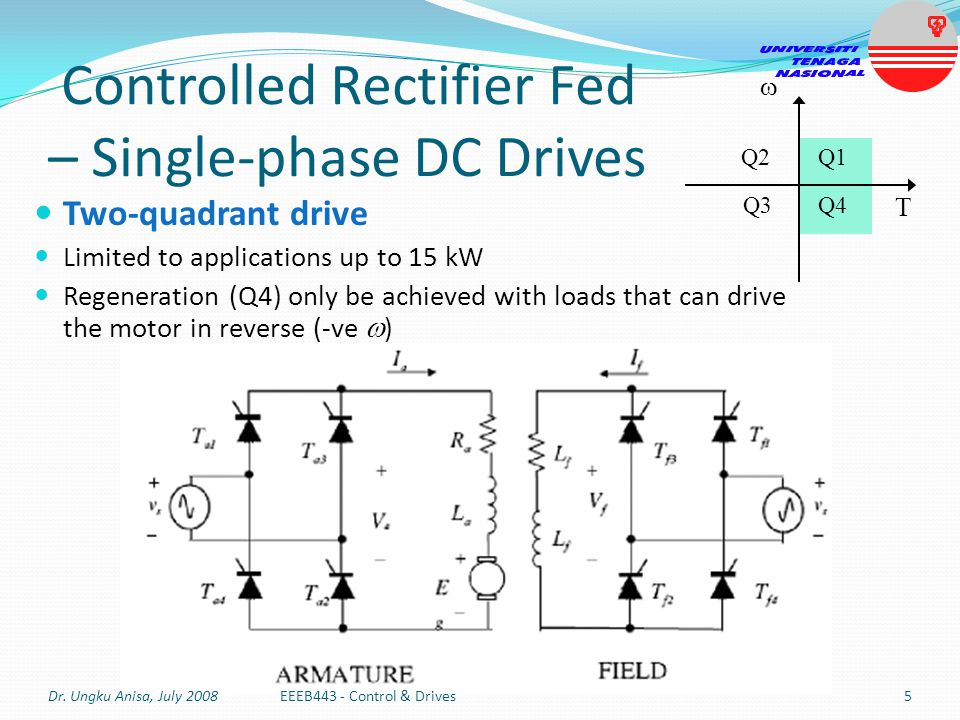 Eeeb443 control drives controlled rectifier dc drives by for Single phase motor drive
