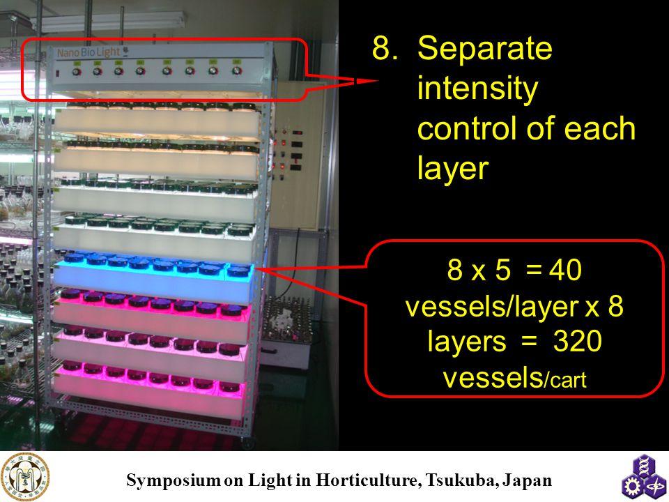 8 x 5 =40 vessels/layer x 8 layers = 320 vessels/cart