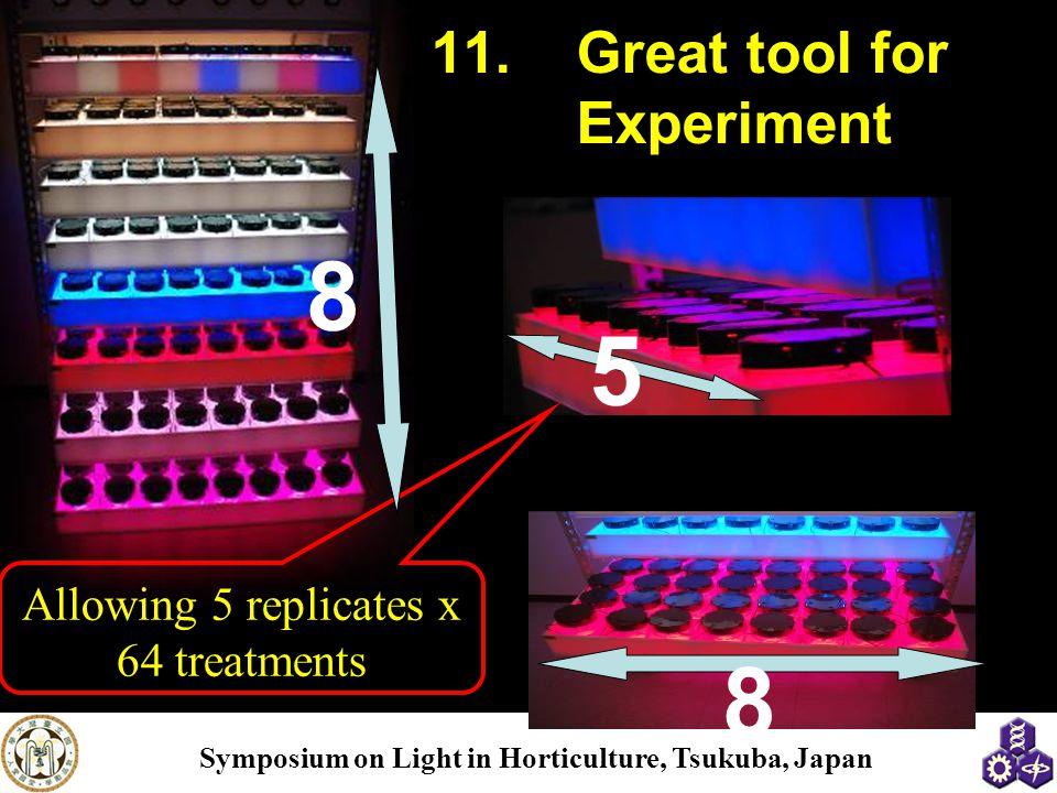 Allowing 5 replicates x 64 treatments