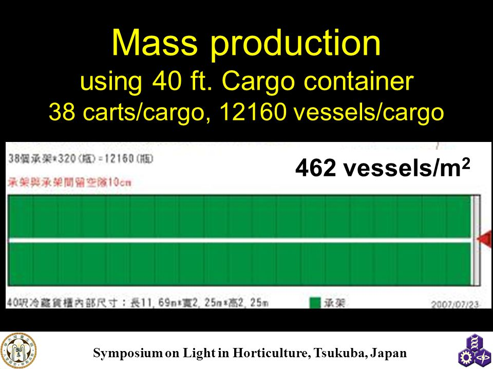 Mass production using 40 ft
