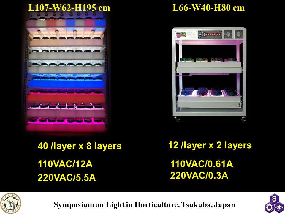 L107-W62-H195 cm L66-W40-H80 cm. 40 /layer x 8 layers. 12 /layer x 2 layers. 110VAC/12A. 220VAC/5.5A.