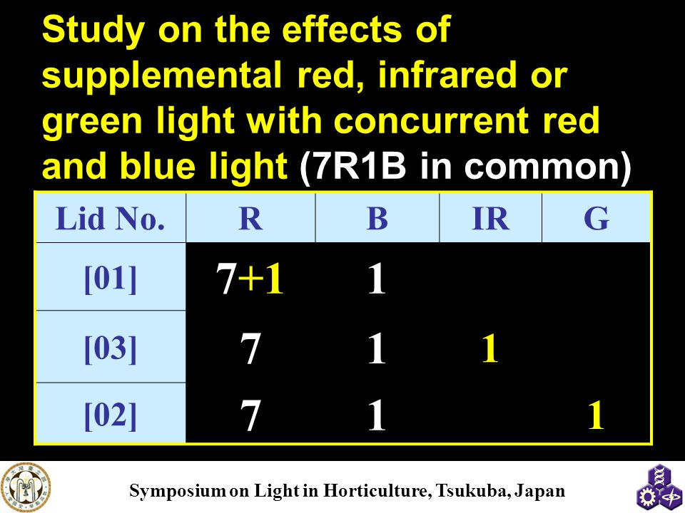 Study on the effects of supplemental red, infrared or green light with concurrent red and blue light (7R1B in common)
