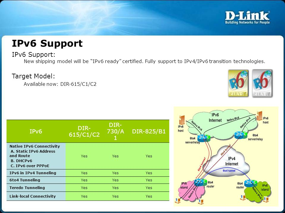 IPv6 Support IPv6 Support: Target Model: IPv6 DIR-615/C1/C2 DIR-730/A1