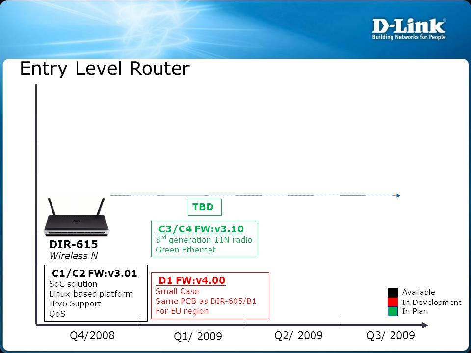 Entry Level Router DIR-615 Q4/2008 Q1/ 2009 Q2/ 2009 Q3/ 2009 TBD