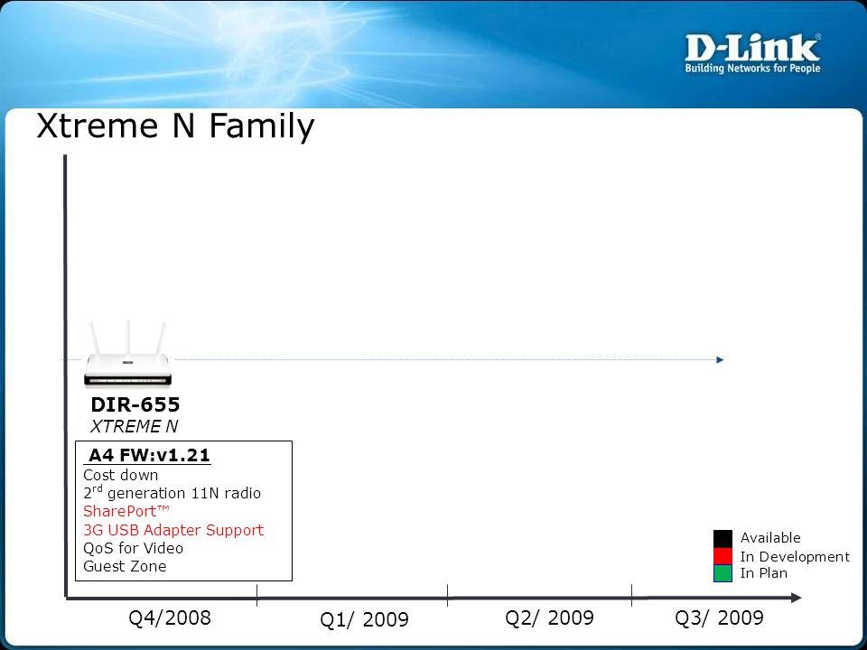 Xtreme N Family DIR-655 Q4/2008 Q1/ 2009 Q2/ 2009 Q3/ 2009 XTREME N