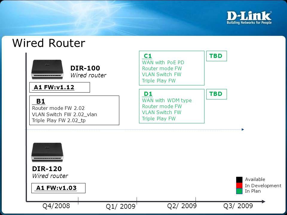 Wired Router DIR-100 DIR-120 Q4/2008 Q1/ 2009 Q2/ 2009 Q3/ 2009 C1 TBD