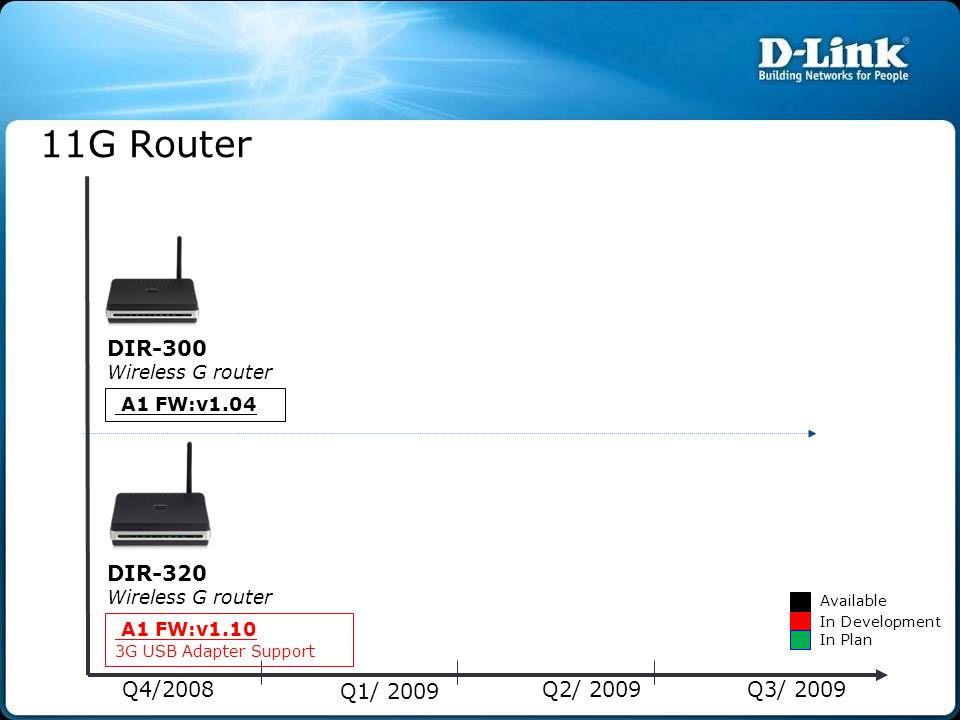 11G Router DIR-300 DIR-320 Q4/2008 Q1/ 2009 Q2/ 2009 Q3/ 2009