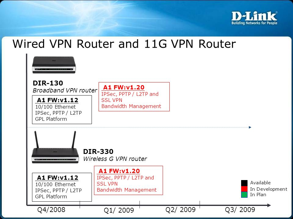 Wired VPN Router and 11G VPN Router
