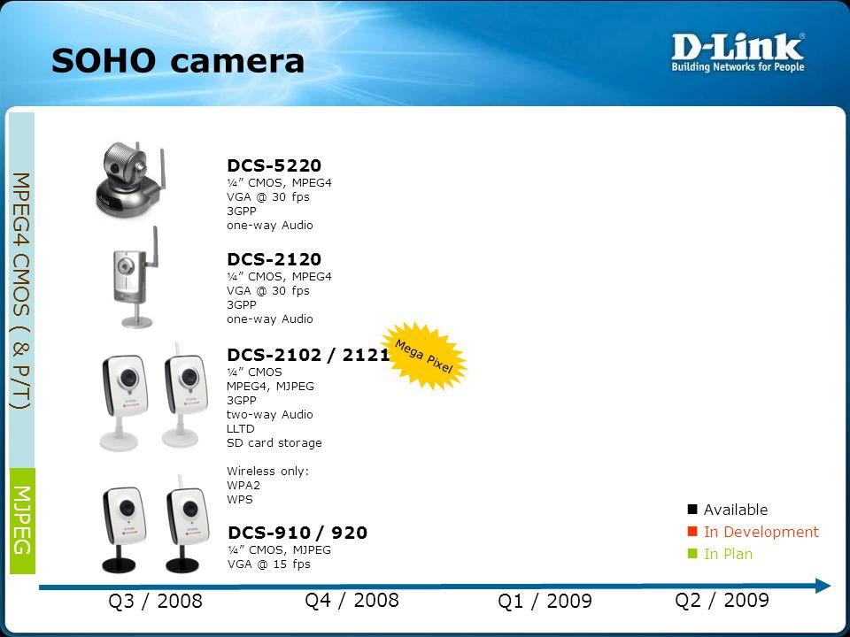 SOHO camera MPEG4 CMOS ( & P/T) MJPEG Q3 / 2008 Q4 / 2008 Q1 / 2009