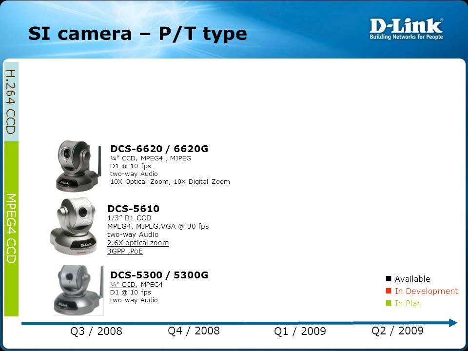 SI camera – P/T type H.264 CCD MPEG4 CCD Q3 / 2008 Q4 / 2008 Q1 / 2009