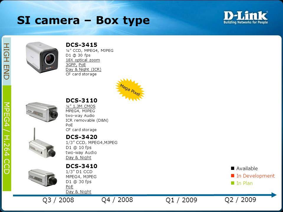 SI camera – Box type HIGH END MPEG4 / H.264 CCD Q3 / 2008 Q4 / 2008