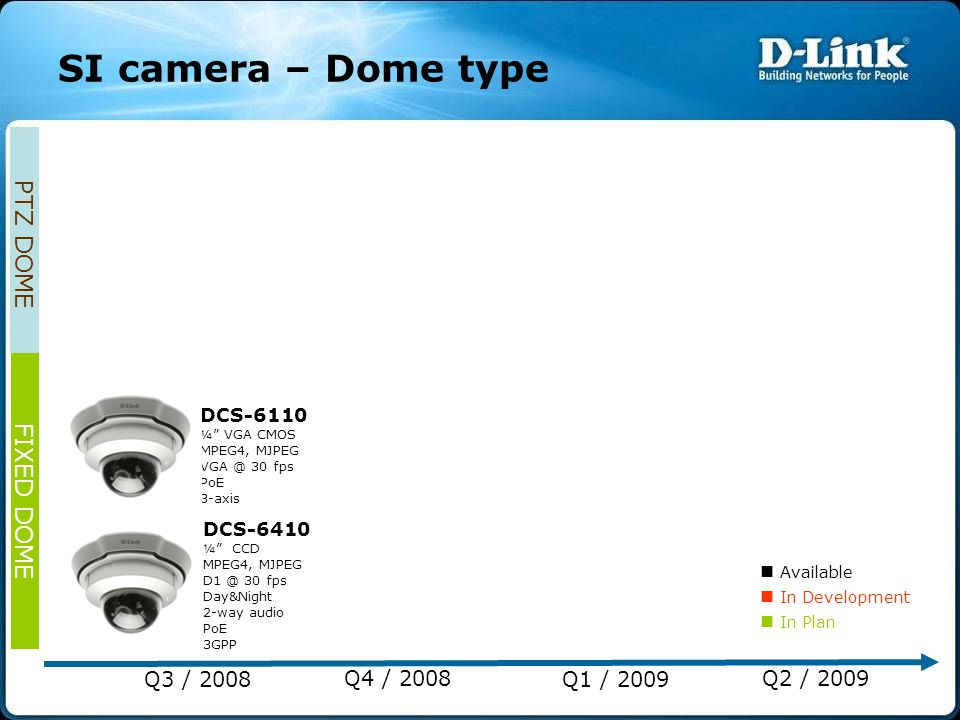 SI camera – Dome type PTZ DOME FIXED DOME Q3 / 2008 Q4 / 2008