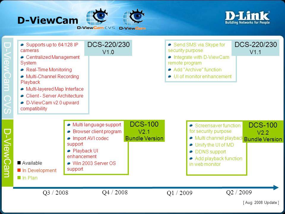 D-ViewCam D-ViewCam CVS D-ViewCam DCS-220/230 DCS-220/230 DCS-100