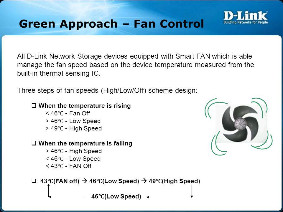 Green Approach – Fan Control