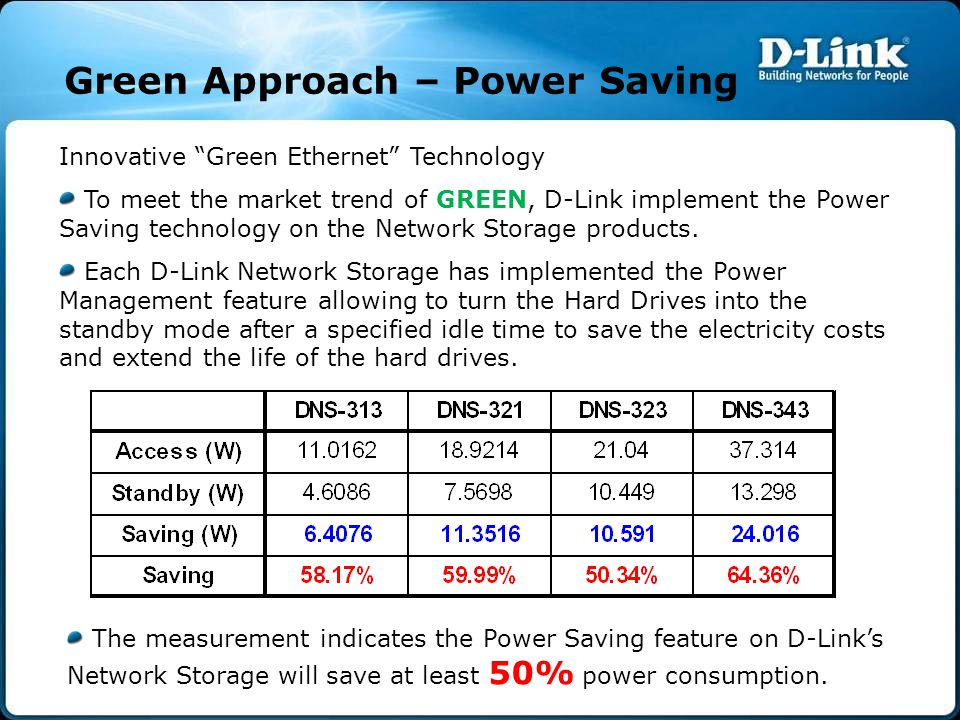 Green Approach – Power Saving