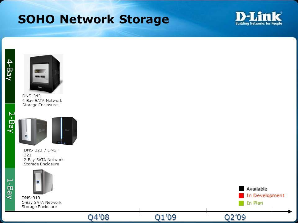 SOHO Network Storage 4-Bay 2-Bay 1-Bay Q4'08 Q1'09 Q2'09 Available