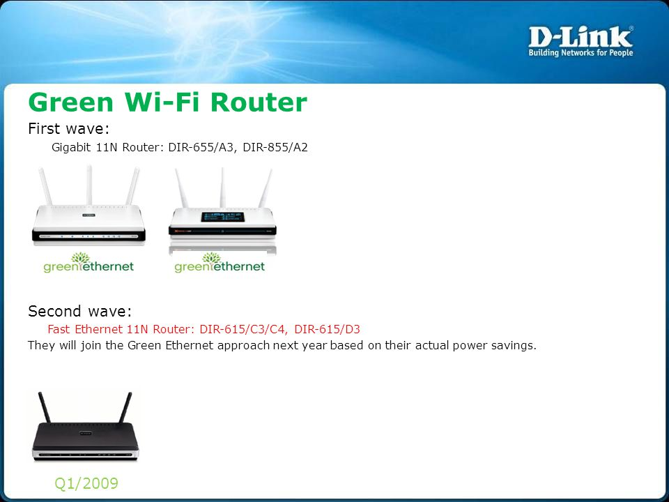 Green Wi-Fi Router First wave: Second wave: Q1/2009