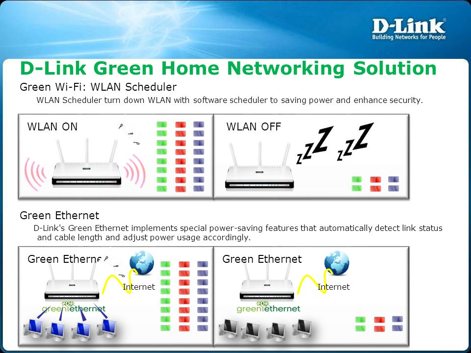 D-Link Green Home Networking Solution