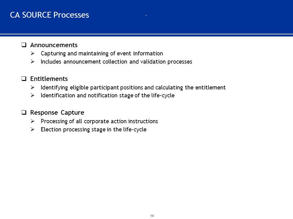 CA SOURCE Processes Announcements Entitlements Response Capture