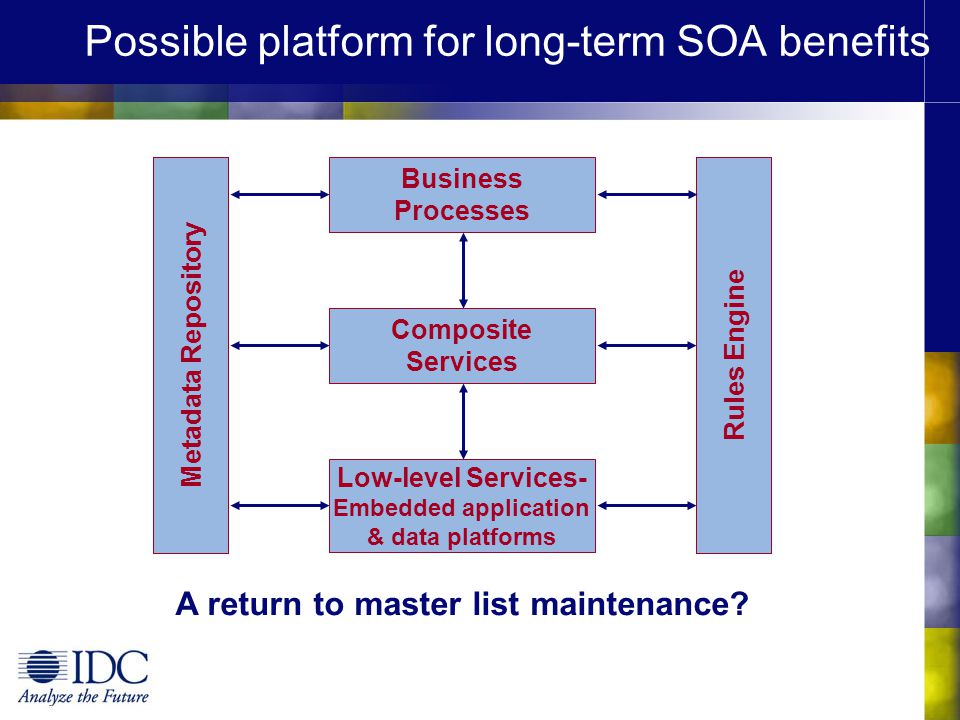 Possible platform for long-term SOA benefits