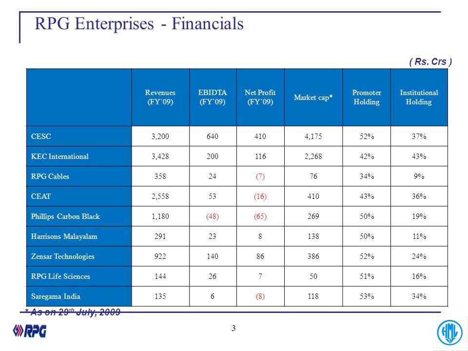 RPG Enterprises - Financials