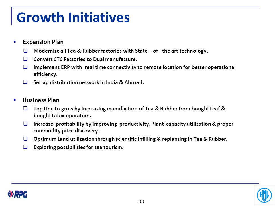 Growth Initiatives Expansion Plan Business Plan