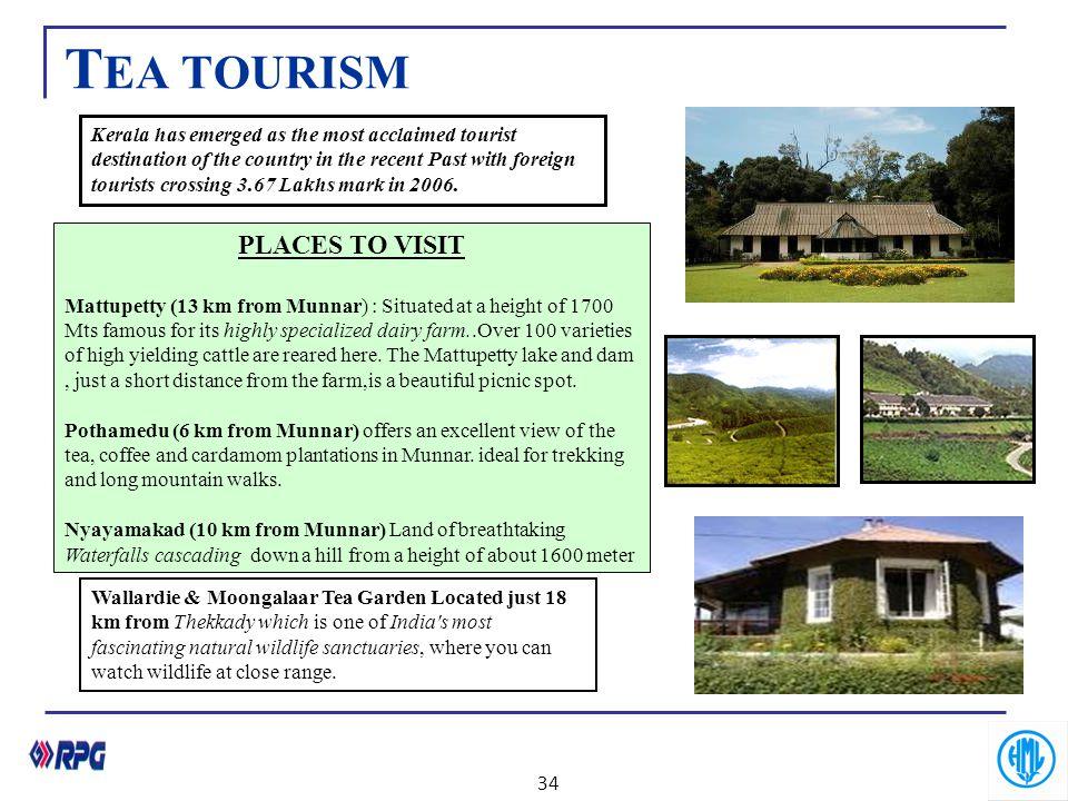TEA TOURISM PLACES TO VISIT