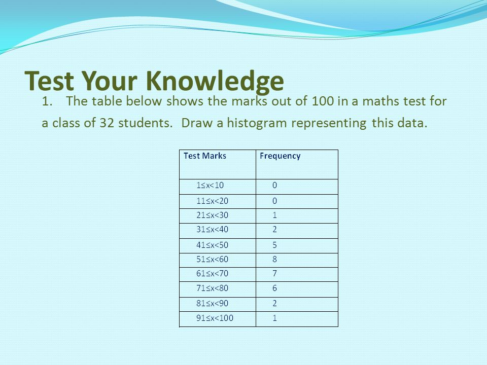 Test Your Knowledge The table below shows the marks out of 100 in a maths test for.