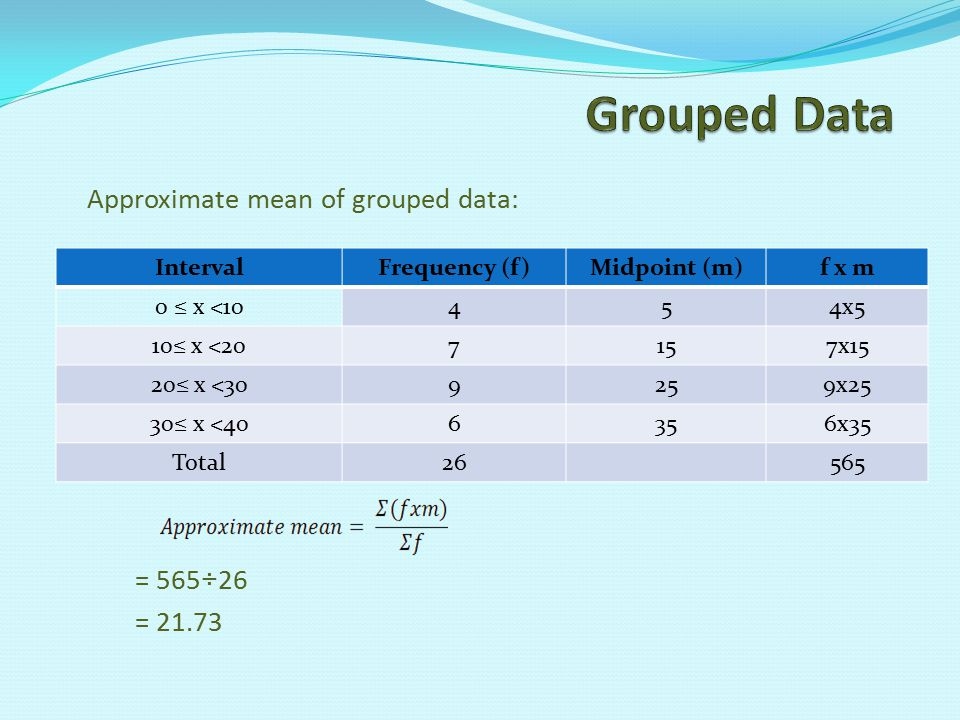 Approximate mean of grouped data: = 565÷26 = 21.73