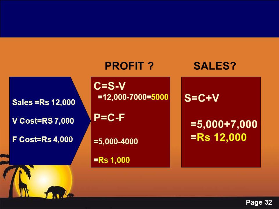 PROFIT SALES C=S-V P=C-F S=C+V =5,000+7,000 =Rs 12,000