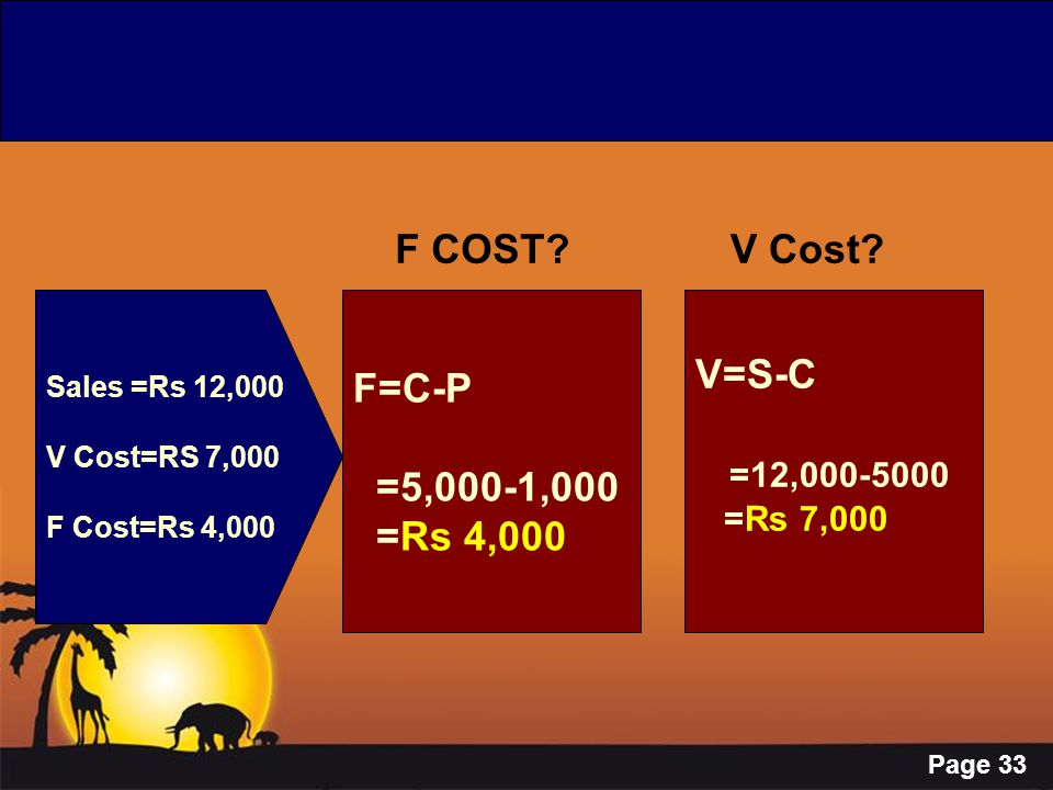 F COST V Cost F=C-P =5,000-1,000 =Rs 4,000 V=S-C =12,000-5000