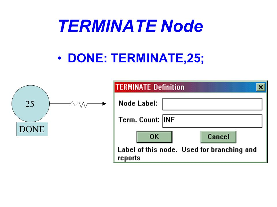 TERMINATE Node DONE: TERMINATE,25; 25 DONE