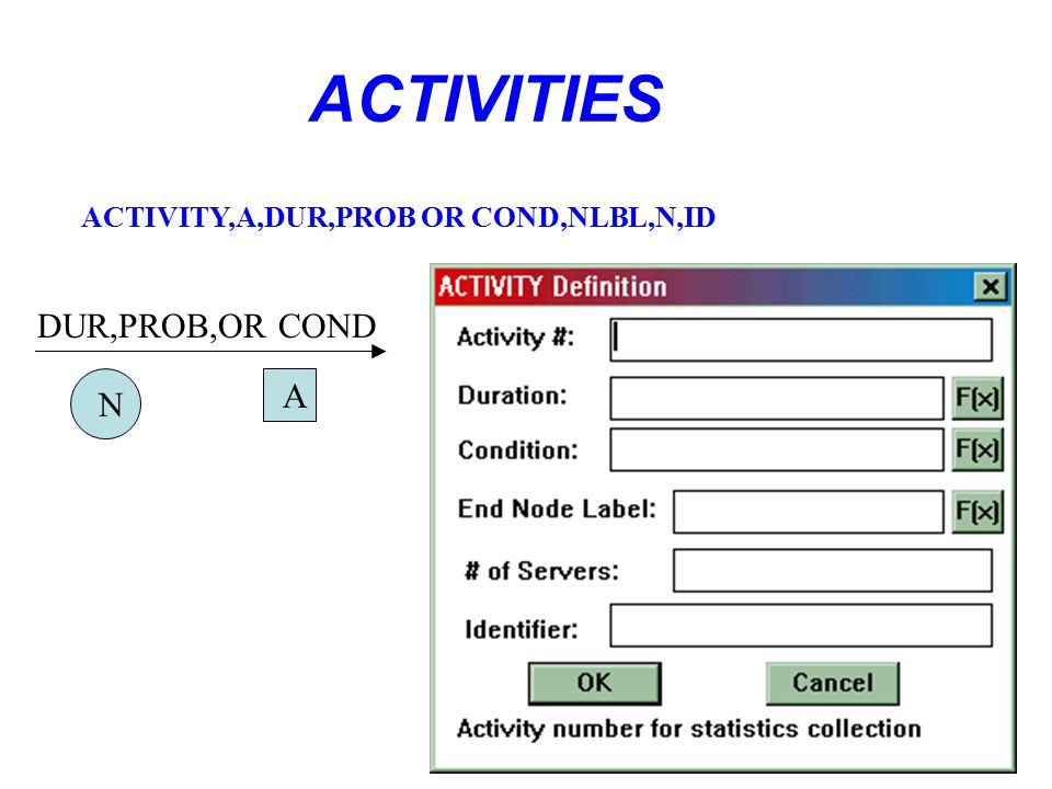 ACTIVITIES ACTIVITY,A,DUR,PROB OR COND,NLBL,N,ID DUR,PROB,OR COND A N